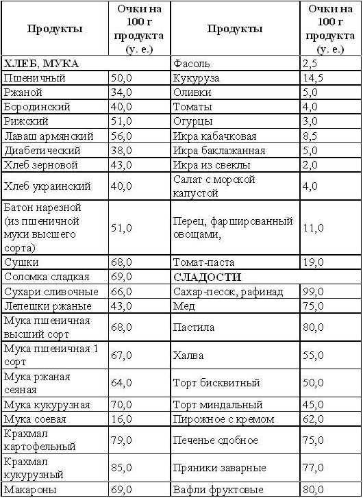 Евгений черных кремлевская диета купить в москве на avito.
